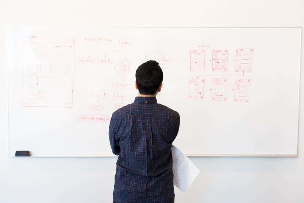 młody człowiek wypisuje na tablicy plany na przyszłość