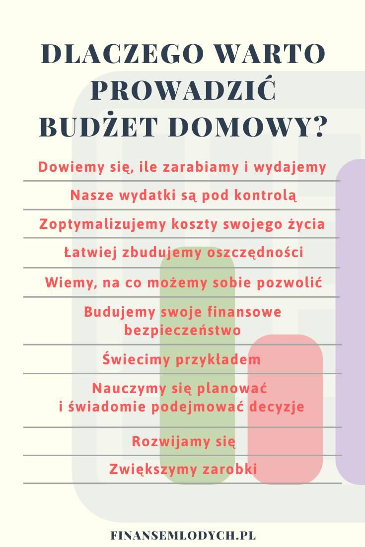 Dlaczego warto prowadzić budżet domowy - lista argumentów