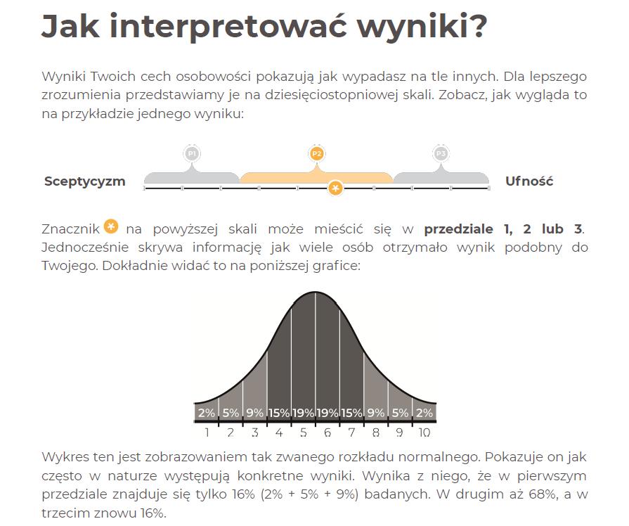 Grafika odpowiadająca napytanie jak interpretować wyniki testu PERSO.IN